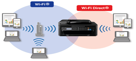 HP Officejet 3830 Wireless setup